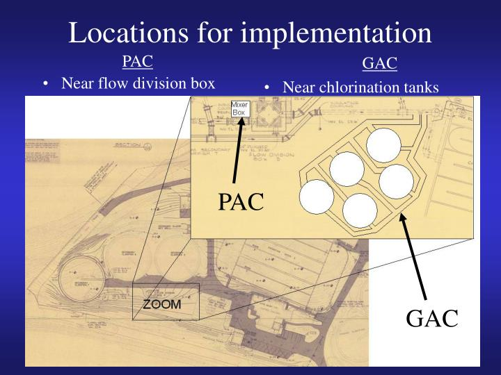 Locations for implementation
