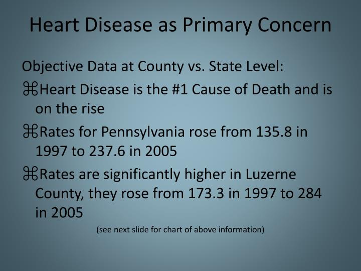 Heart Disease as Primary Concern