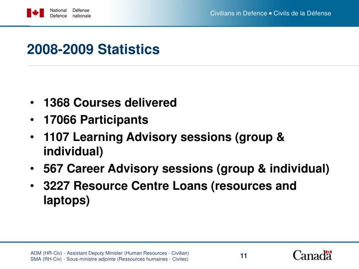 2008-2009 Statistics