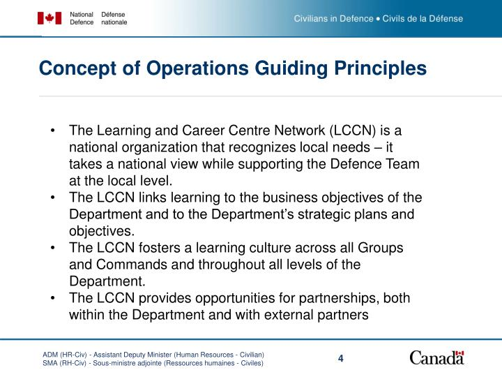 Concept of Operations Guiding Principles