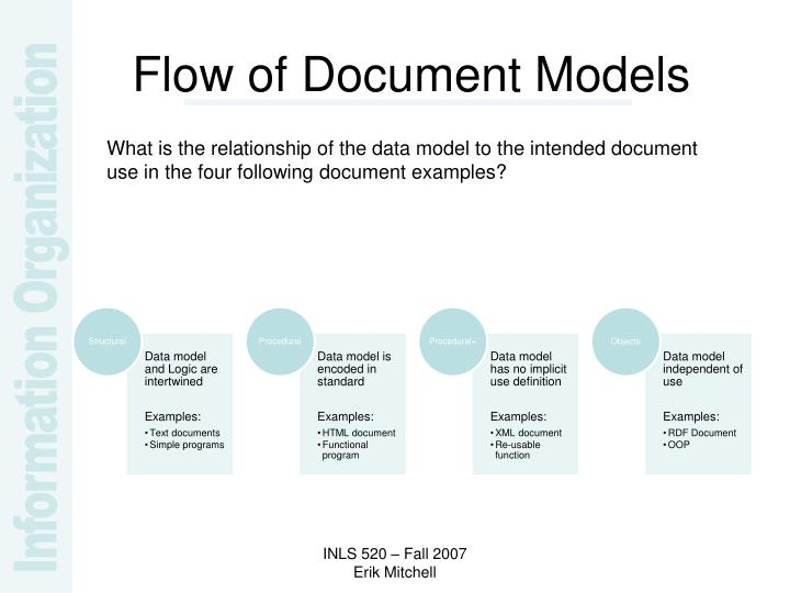 Flow of Document Models