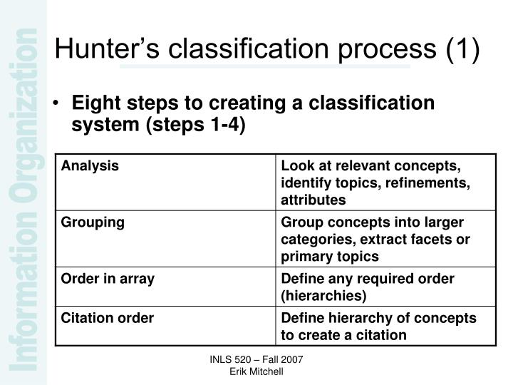 Hunter's classification process (1)