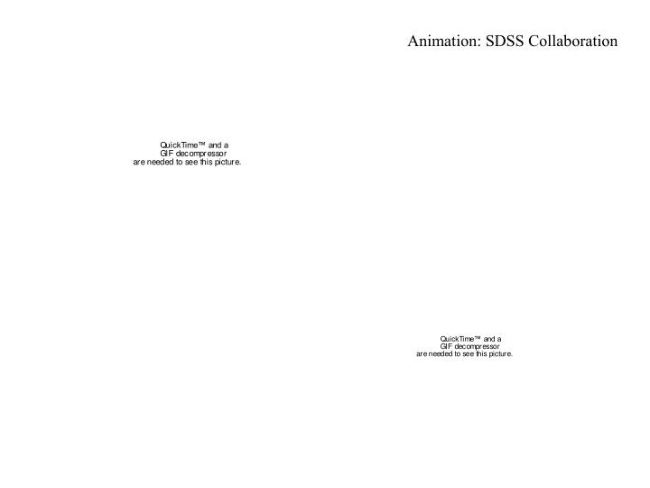 Animation: SDSS Collaboration