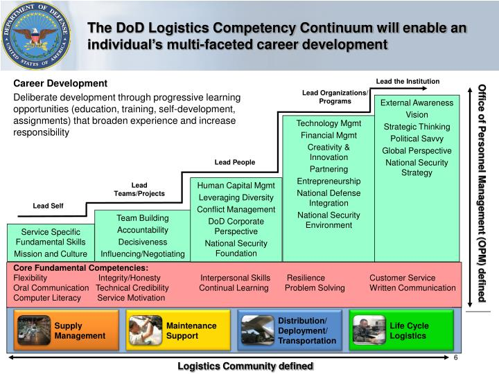 The DoD Logistics Competency Continuum will enable an individual's multi-faceted career development
