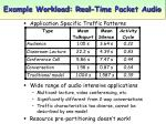 example workload real time packet audio