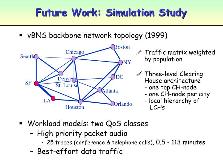 Future Work: Simulation Study