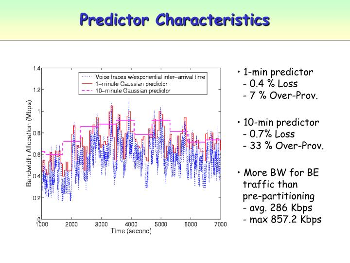 Predictor Characteristics