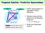 proposed solution predictive reservations
