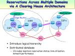 reservations across multiple domains via a clearing house architecture