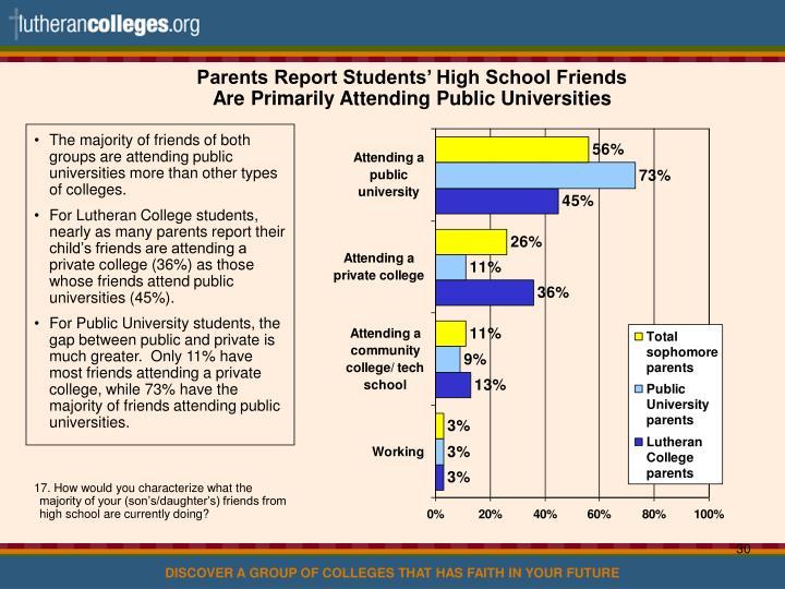 Parents Report Students' High School Friends