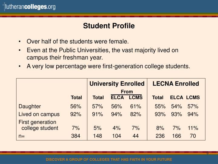 Student Profile