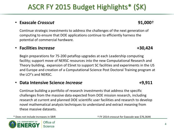 ASCR FY 2015 Budget Highlights* ($K)