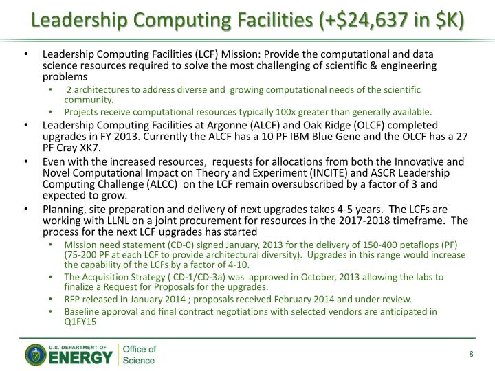Leadership Computing Facilities (+$24,637 in $K)