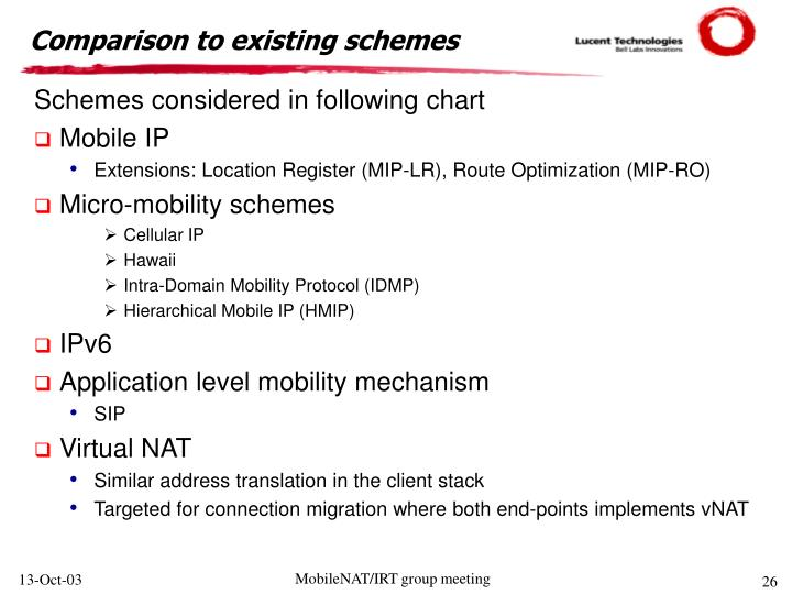 Comparison to existing schemes