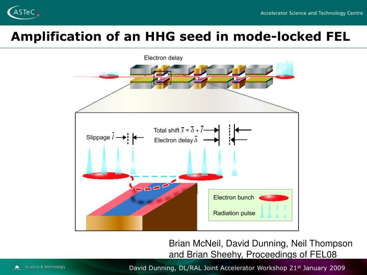 Amplification of an HHG seed in mode-locked FEL