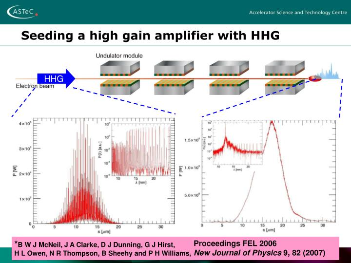 Seeding a high gain amplifier with HHG