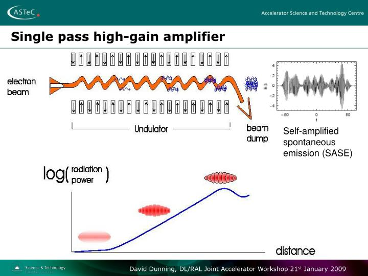 Single pass high-gain amplifier