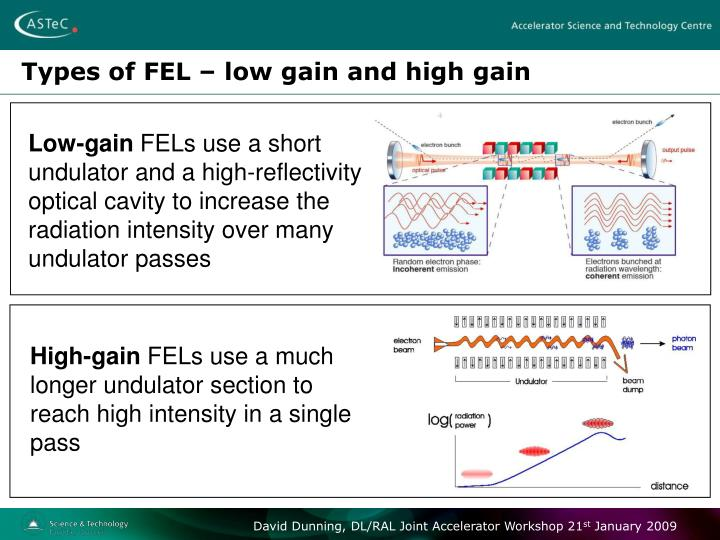Types of FEL – low gain and high gain