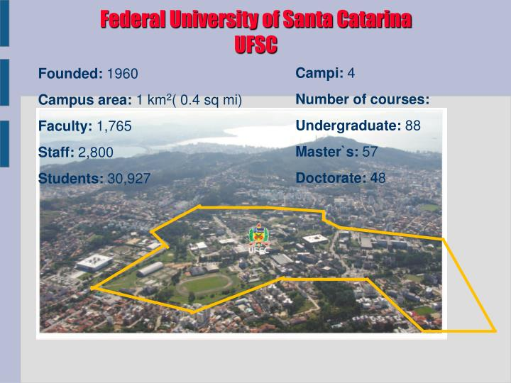 Federal University of Santa Catarina