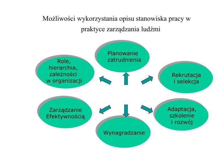 Możliwości wykorzystania opisu stanowiska pracy w praktyce zarządzania ludźmi