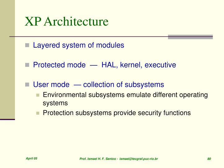 XP Architecture