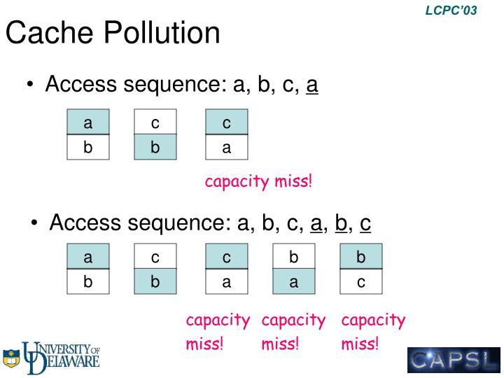 Cache Pollution