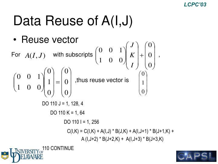 Data Reuse of A(I,J)