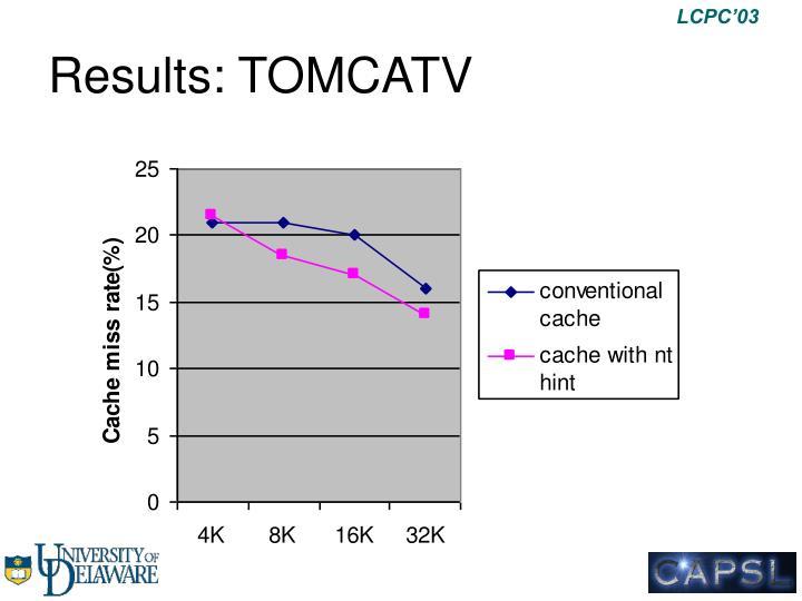 Results: TOMCATV