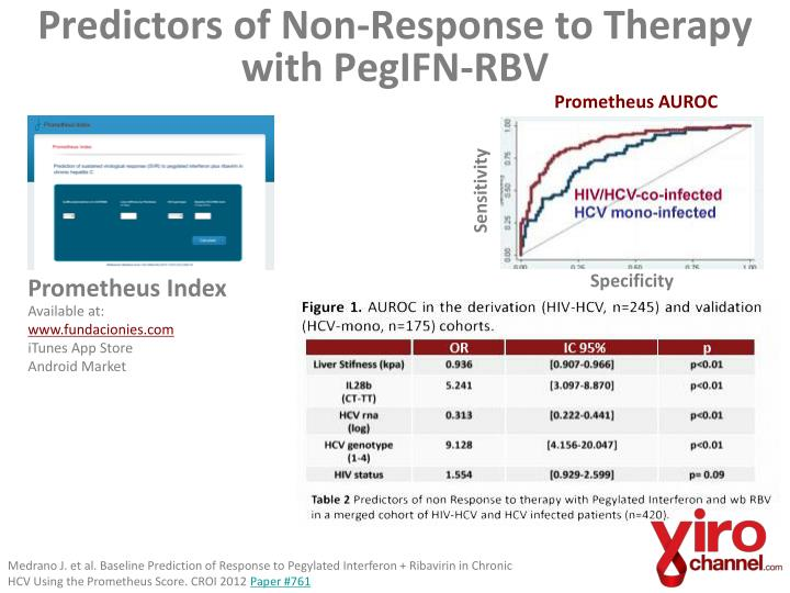 Predictors of Non-Response to Therapy with PegIFN-RBV