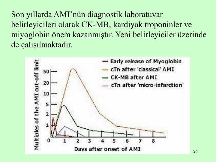 Son yıllarda AMI'nün diagnostik laboratuvar belirleyicileri olarak CK-MB, kardiyak troponinler ve miyoglobin önem kazanmıştır. Yeni belirleyiciler üzerinde de çalışılmaktadır.