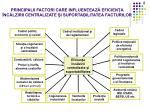 principalii factori care influen eaz eficien a nc lzirii centralizate i suportabilitatea facturilor