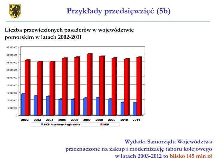 Liczba przewiezionych pasażerów w województwie pomorskim w latach 2002-2011
