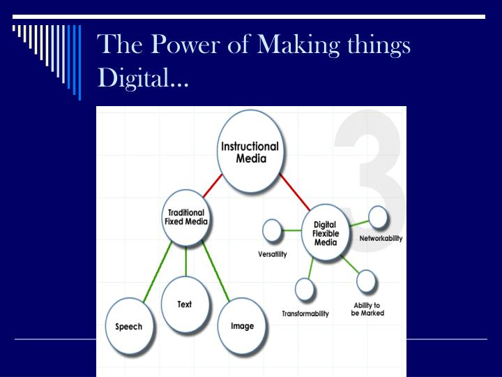 The Power of Making things Digital…
