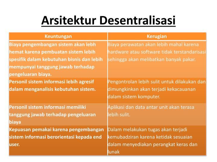 Modèle Ppt D Arsitektur Sistem Informasi Micbirensayter Ga