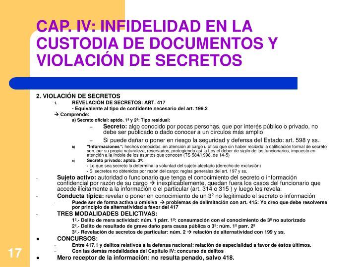 CAP. IV: INFIDELIDAD EN LA CUSTODIA DE DOCUMENTOS Y VIOLACIÓN DE SECRETOS