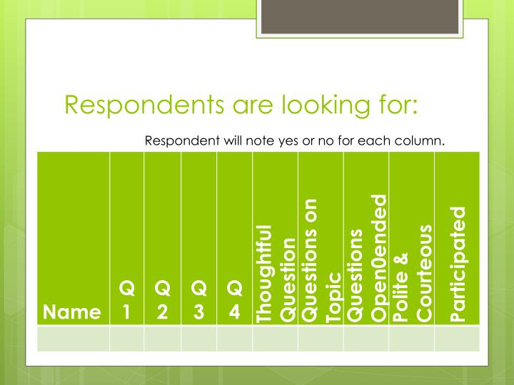 Respondents are looking for: