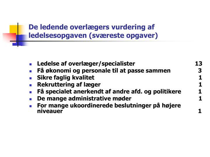 De ledende overlægers vurdering af ledelsesopgaven (sværeste opgaver)