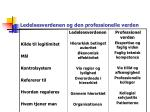 ledelsesverdenen og den professionelle verden