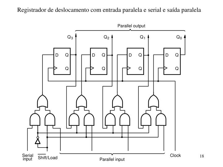 Parallel output
