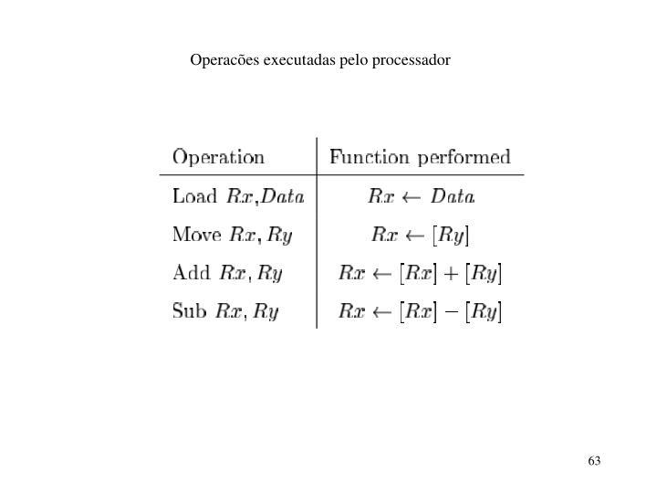 Operacões executadas pelo processador