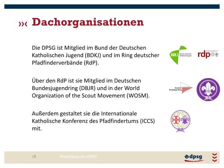 Dachorganisationen