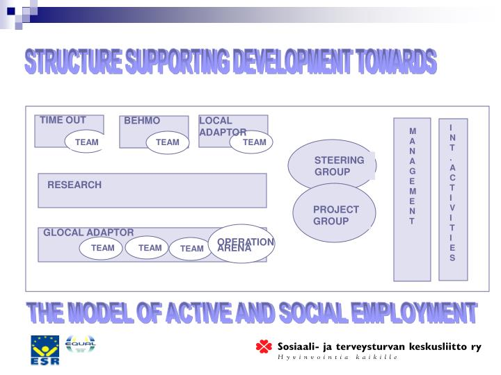 STRUCTURE SUPPORTING DEVELOPMENT TOWARDS