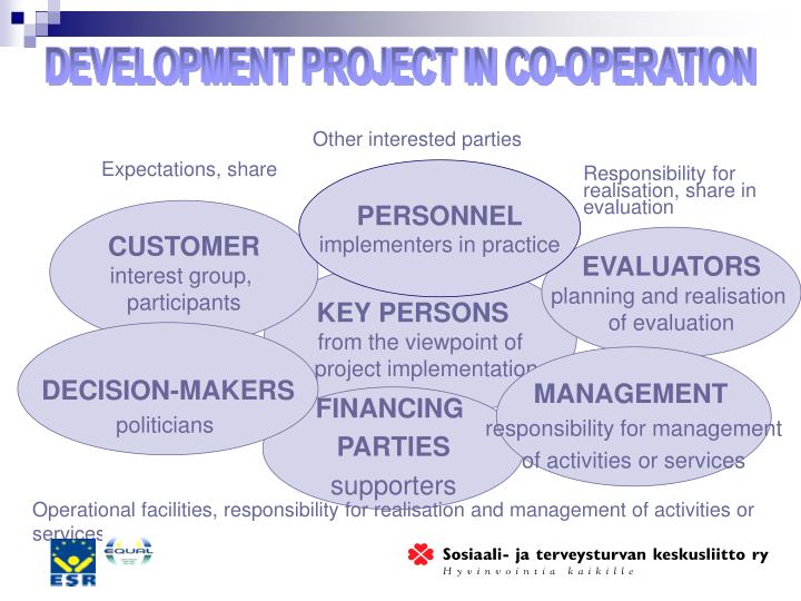 DEVELOPMENT PROJECT IN CO-OPERATION