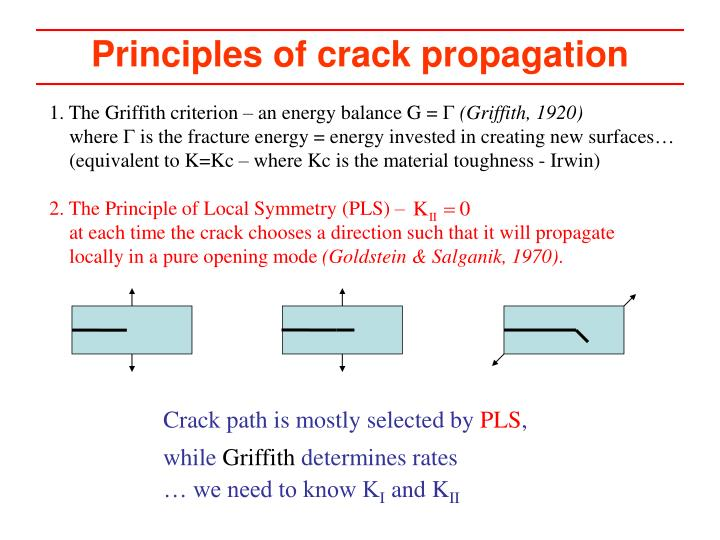 Principles of crack propagation