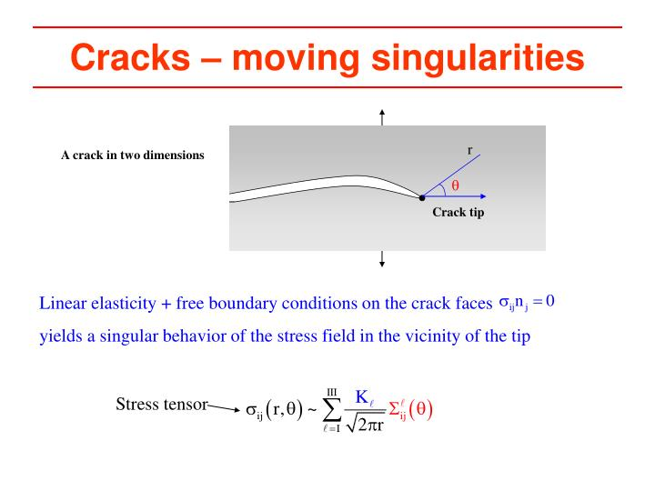 Cracks – moving singularities