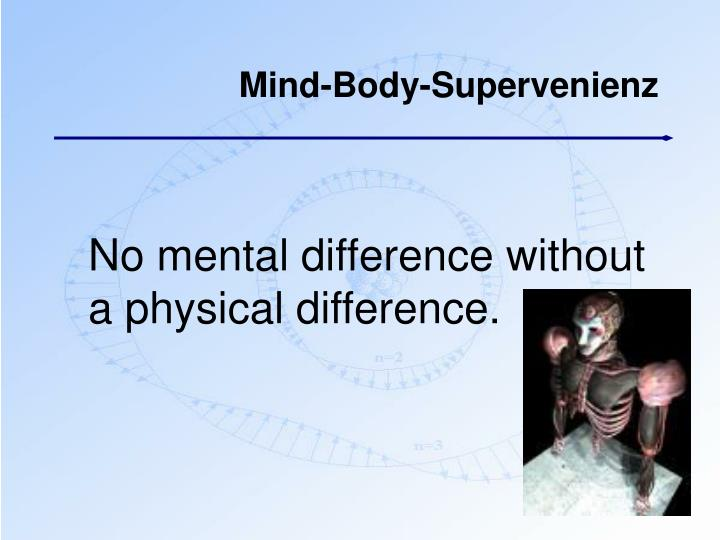 Mind-Body-Supervenienz