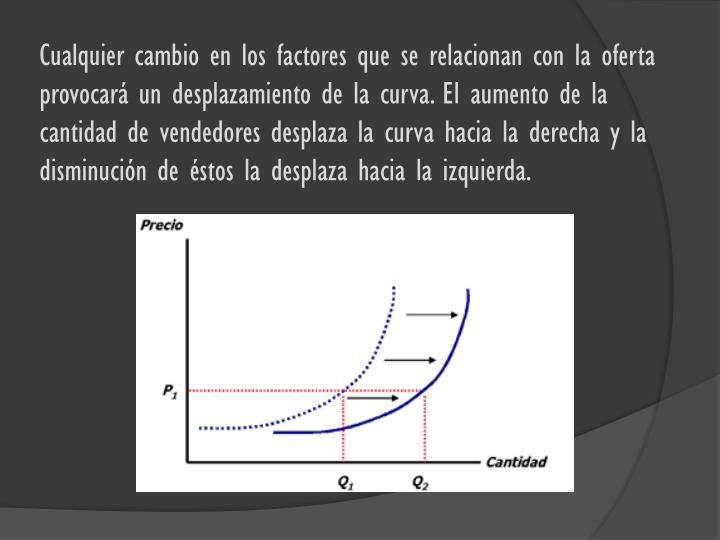 Cualquier cambio en los factores que se relacionan con la oferta provocará un desplazamiento de la curva. El aumento de la cantidad de vendedores desplaza la curva hacia la derecha y la disminución de éstos la desplaza hacia