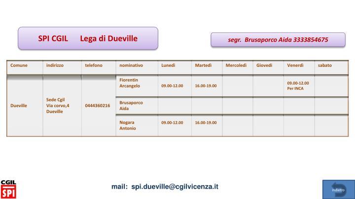 SPI CGIL      Lega di Dueville