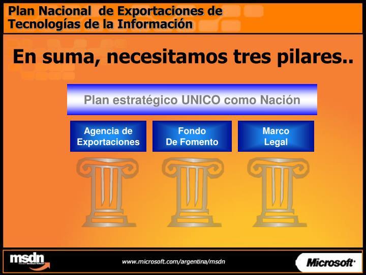 Agencia de Exportaciones
