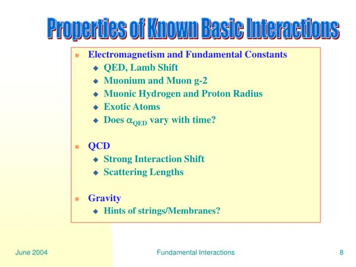 Properties of Known Basic Interactions